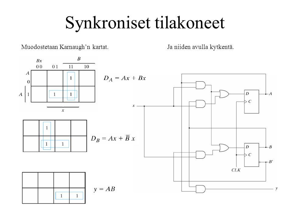 Synkroniset tilakoneet