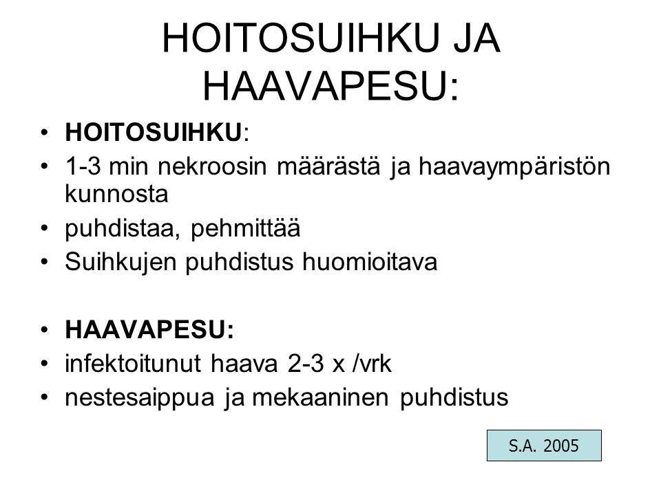 HOITOSUIHKU JA HAAVAPESU:
