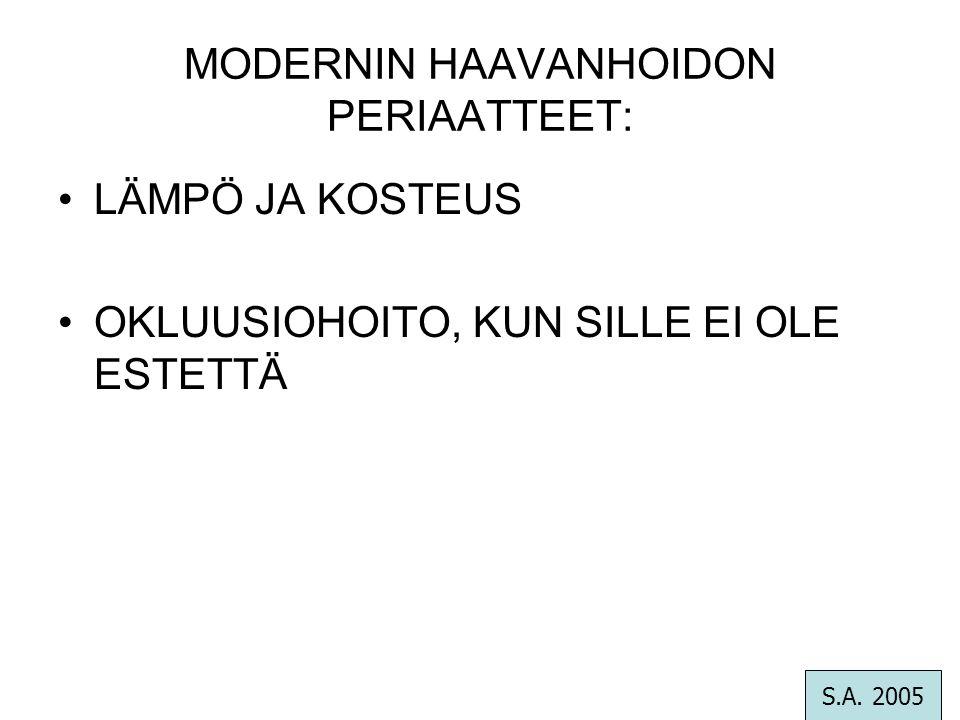 MODERNIN HAAVANHOIDON PERIAATTEET: