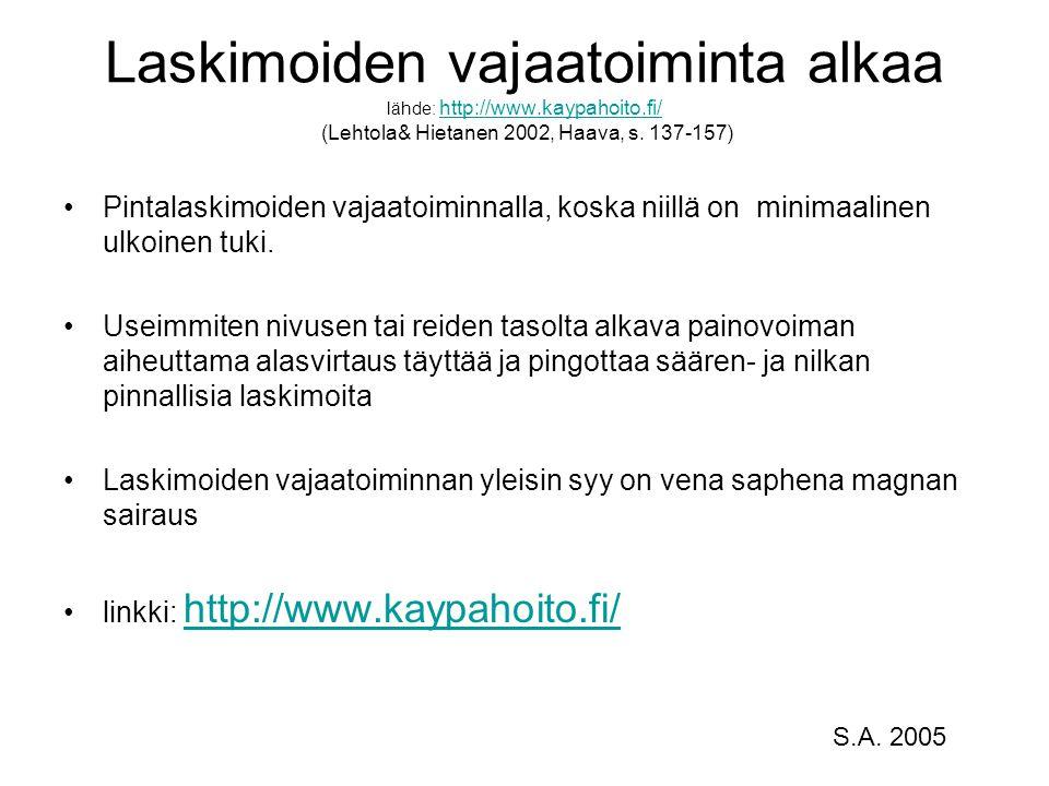 Laskimoiden vajaatoiminta alkaa lähde: http://www. kaypahoito