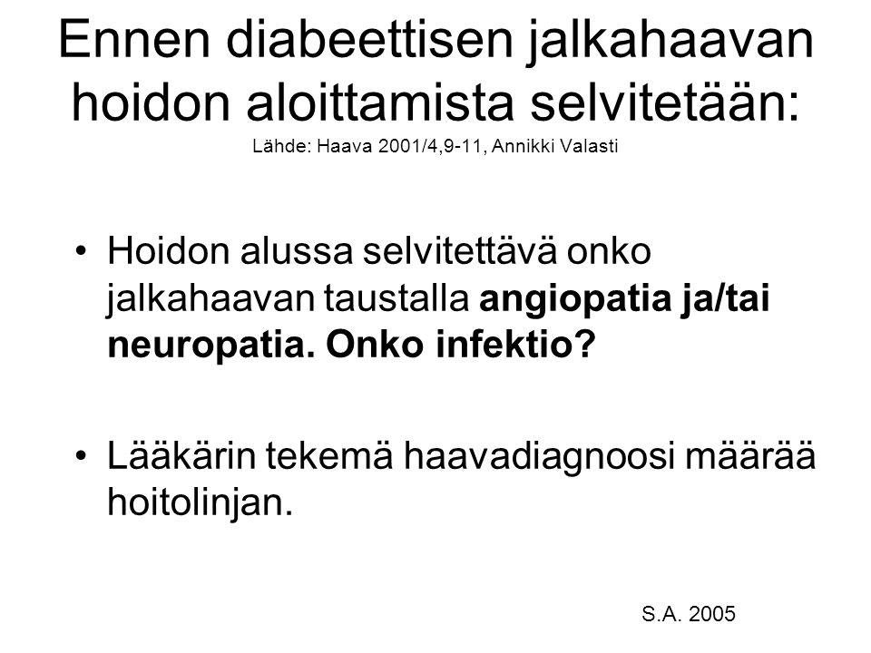 Ennen diabeettisen jalkahaavan hoidon aloittamista selvitetään: Lähde: Haava 2001/4,9-11, Annikki Valasti
