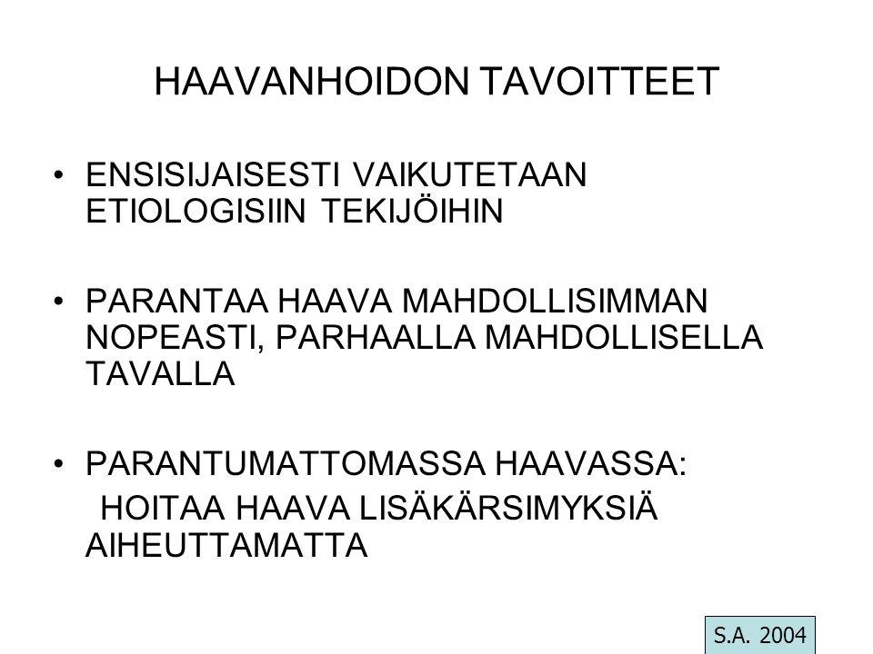 HAAVANHOIDON TAVOITTEET