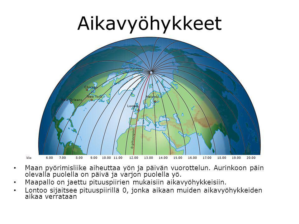 Aikavyöhykkeet Maan pyörimisliike aiheuttaa yön ja päivän vuorottelun. Aurinkoon päin olevalla puolella on päivä ja varjon puolella yö.