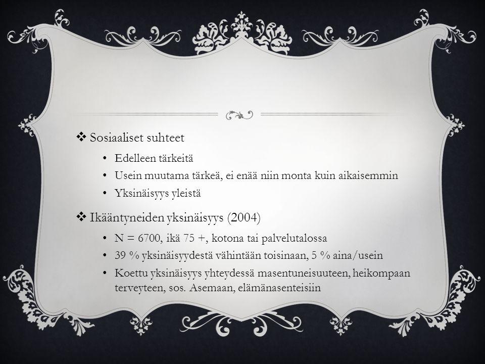 Ikääntyneiden yksinäisyys (2004)