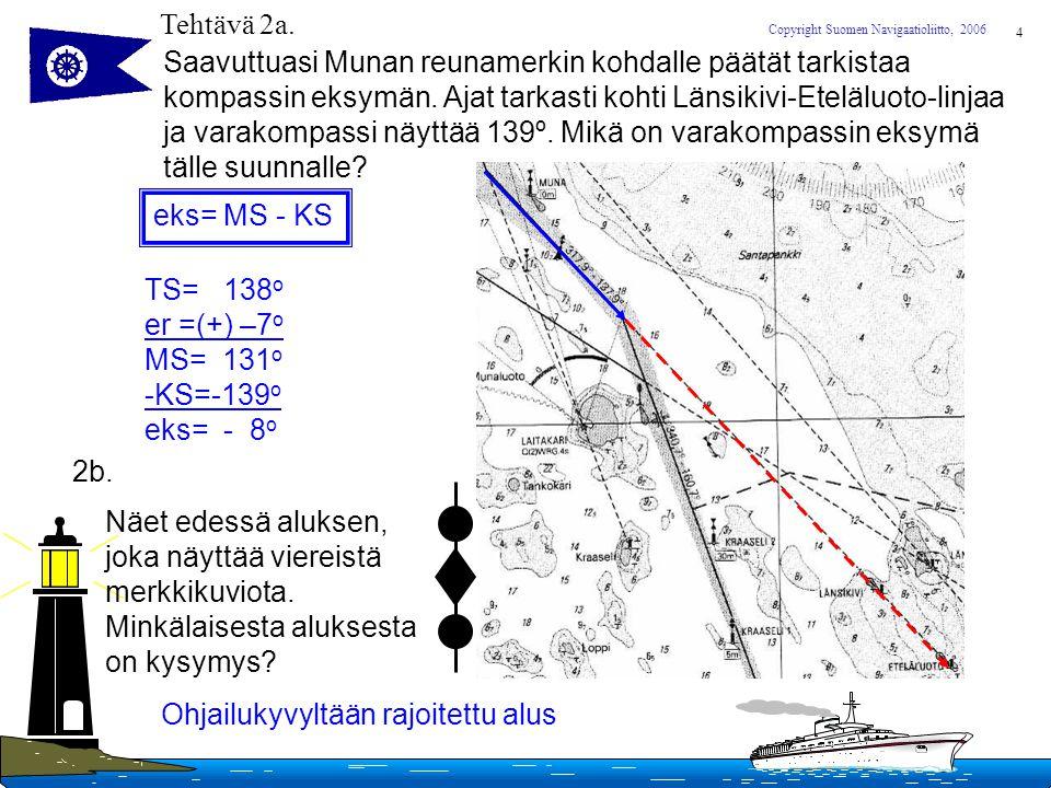 Tehtävä 2a. Saavuttuasi Munan reunamerkin kohdalle päätät tarkistaa. kompassin eksymän. Ajat tarkasti kohti Länsikivi-Eteläluoto-linjaa.