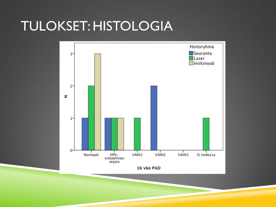 tulokset: histologia