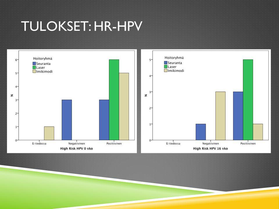 tulokset: HR-HPV