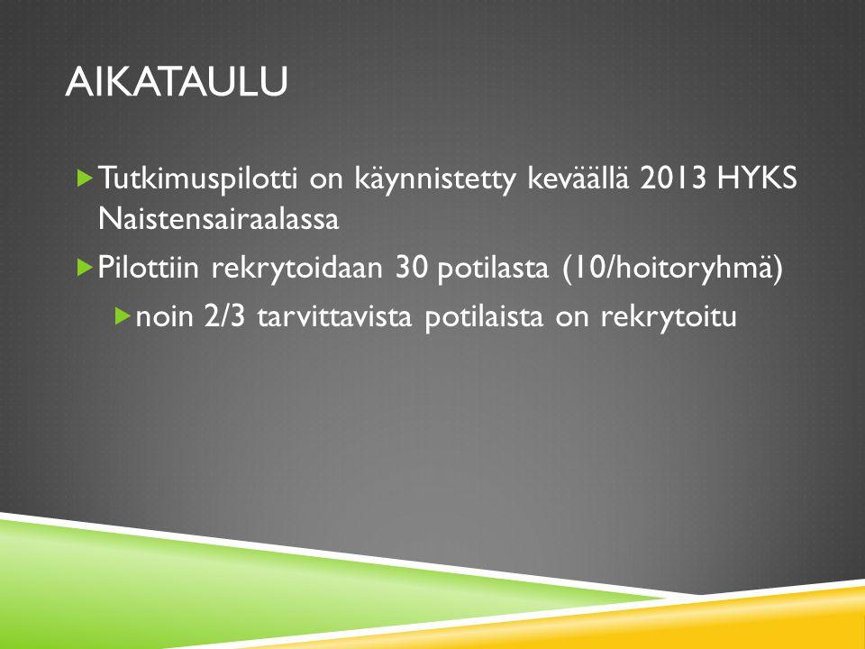 aikataulu Tutkimuspilotti on käynnistetty keväällä 2013 HYKS Naistensairaalassa. Pilottiin rekrytoidaan 30 potilasta (10/hoitoryhmä)