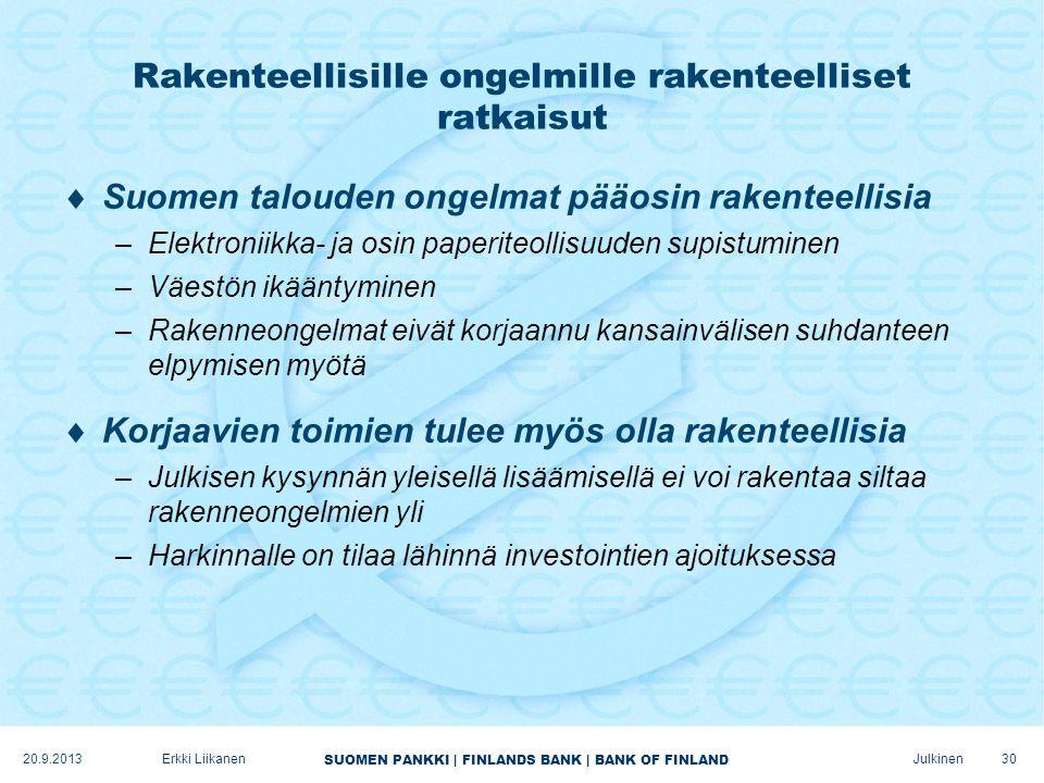Suomen talouden ongelmat
