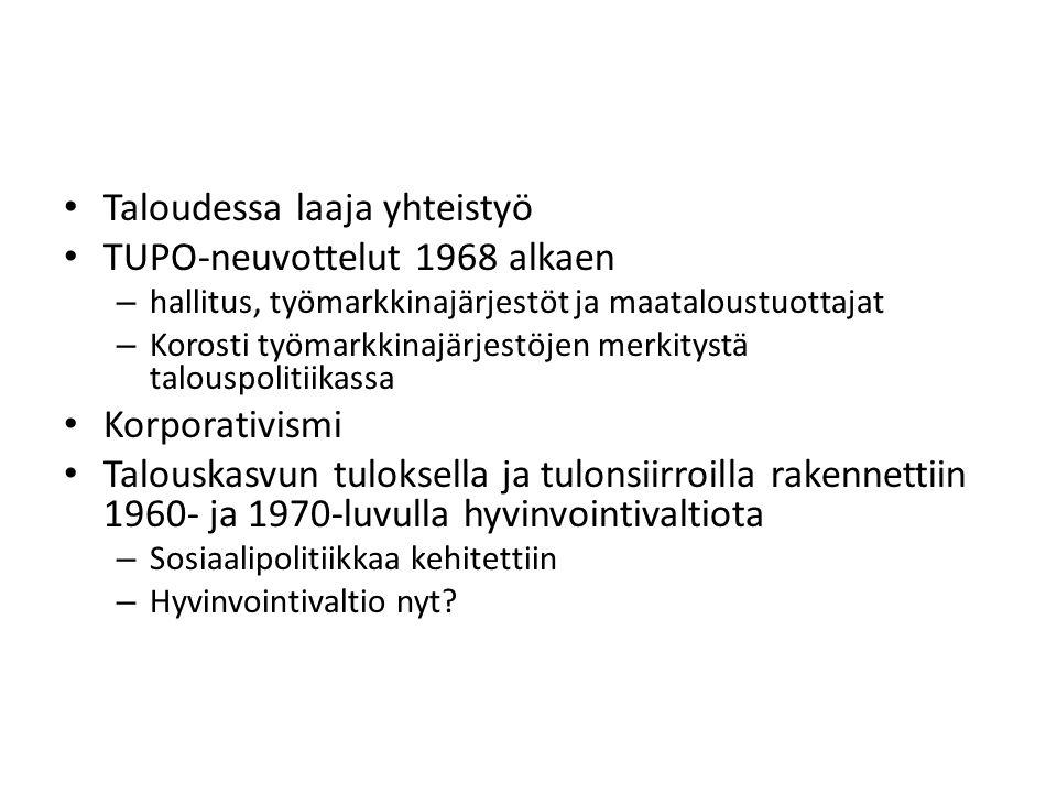Taloudessa laaja yhteistyö TUPO-neuvottelut 1968 alkaen
