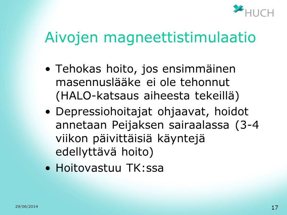 Aivojen magneettistimulaatio