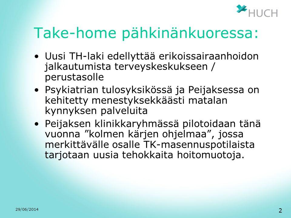 Take-home pähkinänkuoressa:
