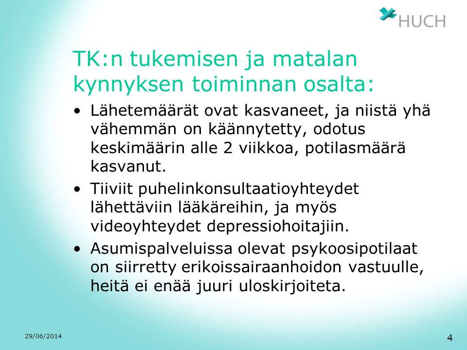TK:n tukemisen ja matalan kynnyksen toiminnan osalta: