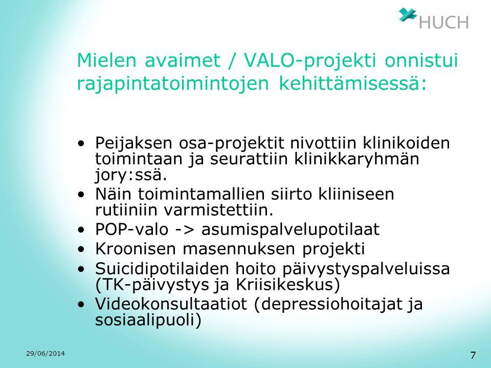 Mielen avaimet / VALO-projekti onnistui rajapintatoimintojen kehittämisessä: