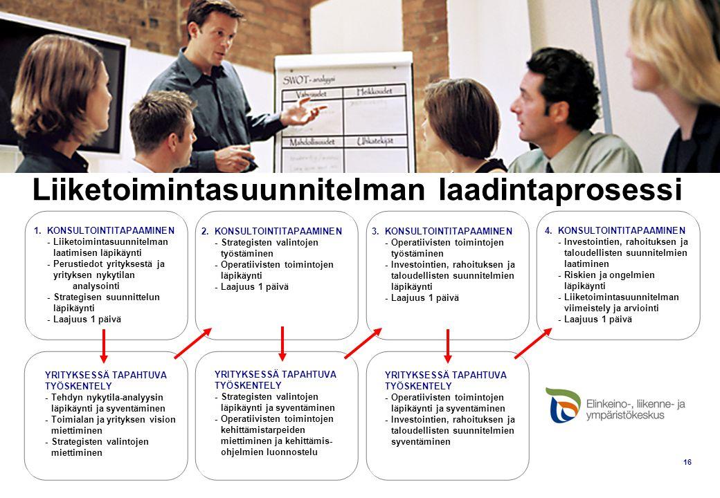 Liiketoimintasuunnitelman laadintaprosessi