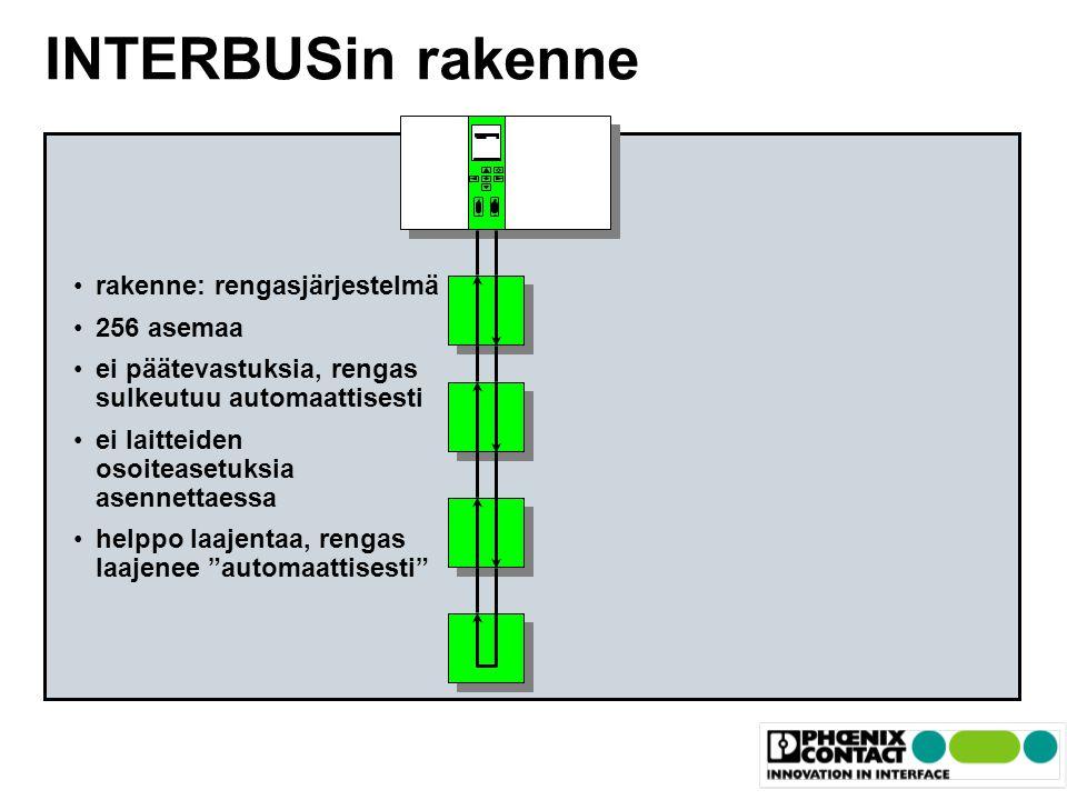 INTERBUSin rakenne Master rakenne: rengasjärjestelmä 256 asemaa