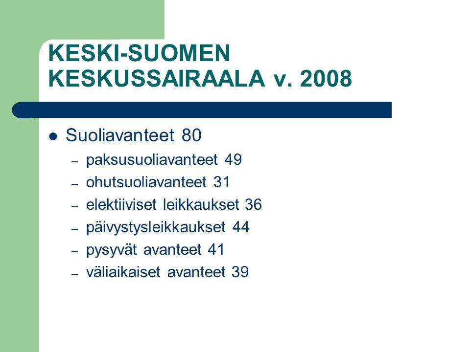 KESKI-SUOMEN KESKUSSAIRAALA v. 2008