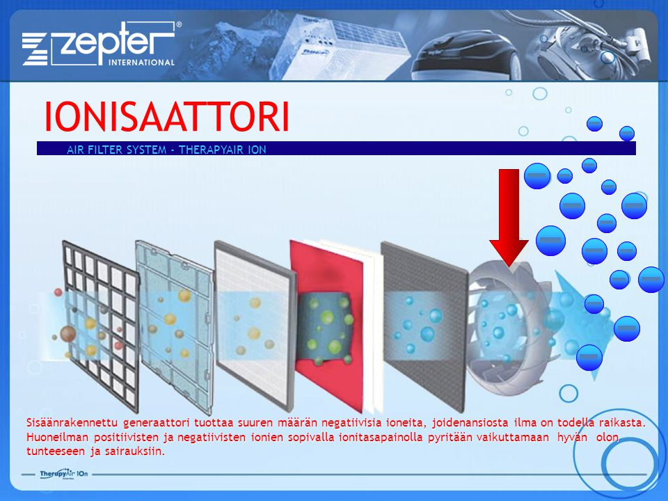 IONISAATTORI AIR FILTER SYSTEM - THERAPYAIR ION