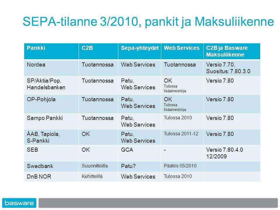 Käytännön kokemuksia SEPA-muutoksista Hannu Katila, Basware Oyj - ppt lataa