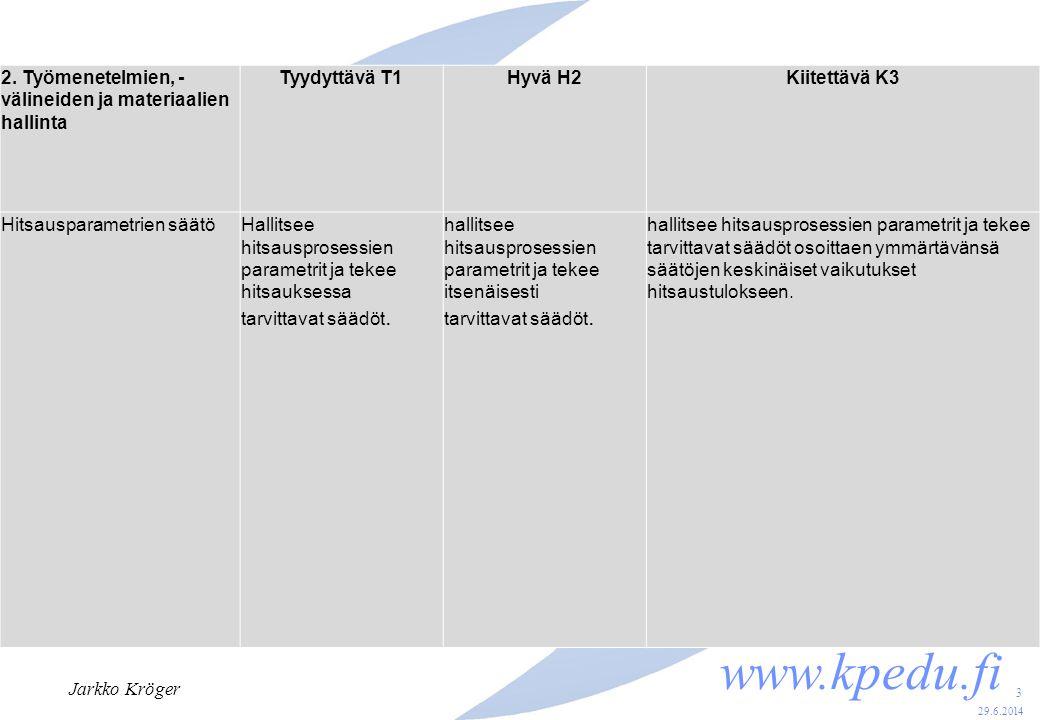 Tyydyttävä T1 Hyvä H2 Kiitettävä K3