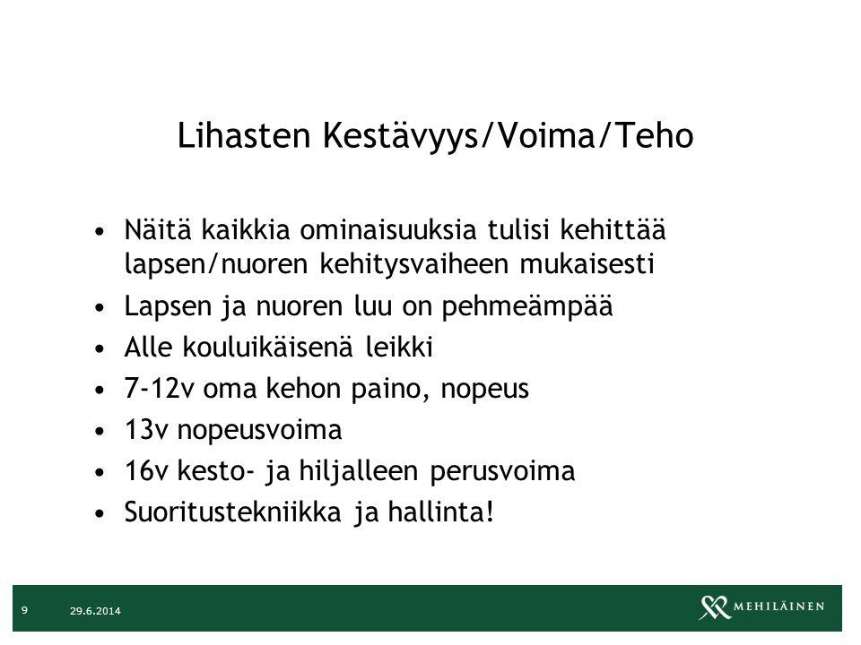 Lihasten Kestävyys/Voima/Teho