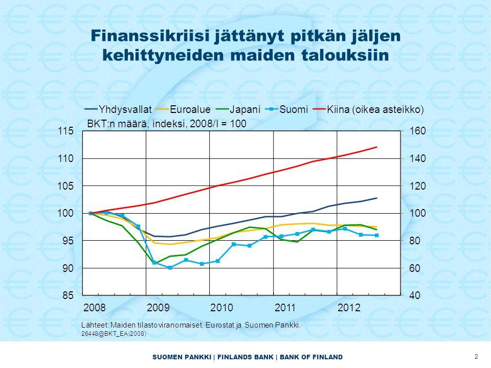 Finanssikriisi jättänyt pitkän jäljen kehittyneiden maiden talouksiin