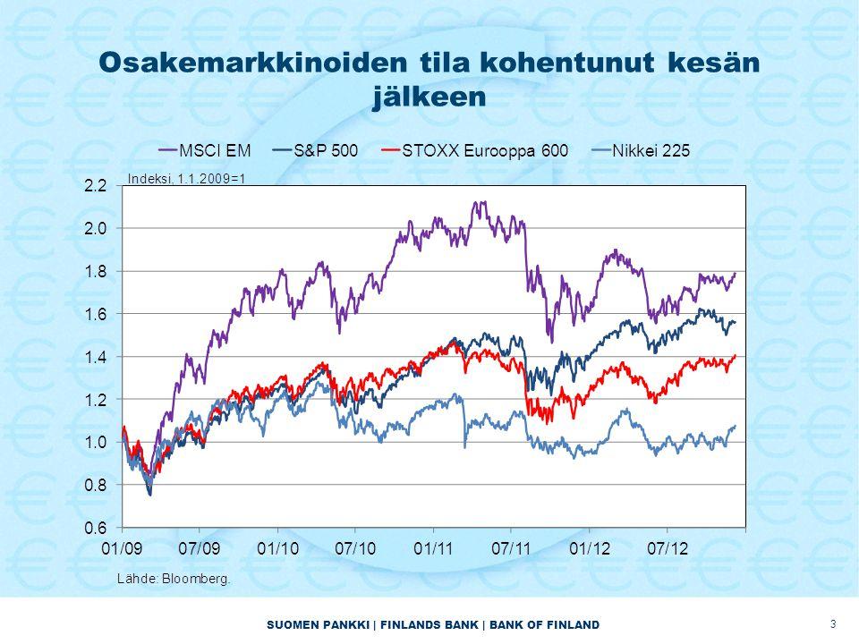 Osakemarkkinoiden tila kohentunut kesän jälkeen