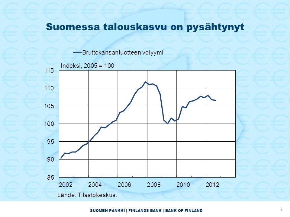 Suomessa talouskasvu on pysähtynyt
