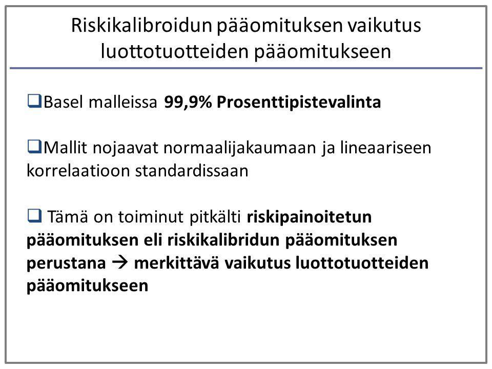 Riskikalibroidun pääomituksen vaikutus luottotuotteiden pääomitukseen