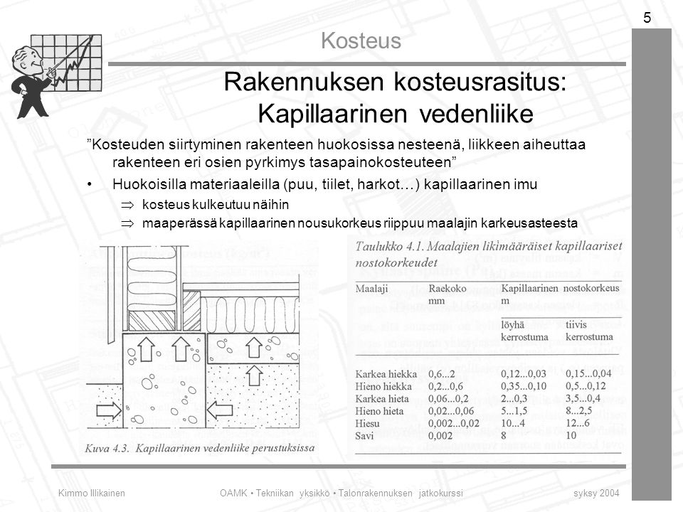 Rakennuksen kosteusrasitus: Kapillaarinen vedenliike