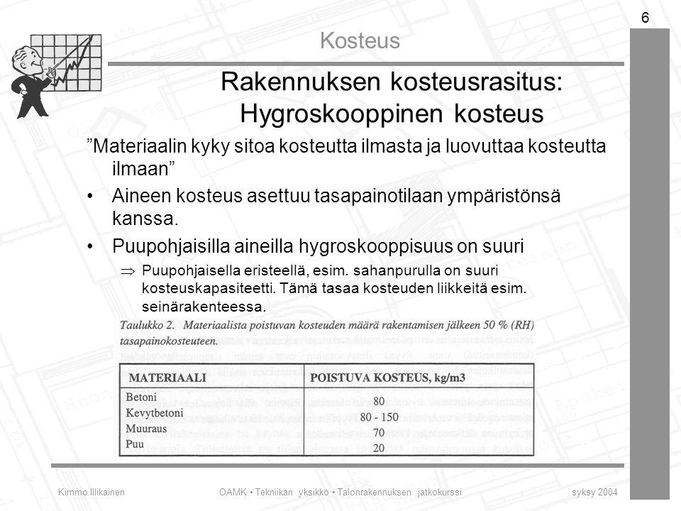 Rakennuksen kosteusrasitus: Hygroskooppinen kosteus