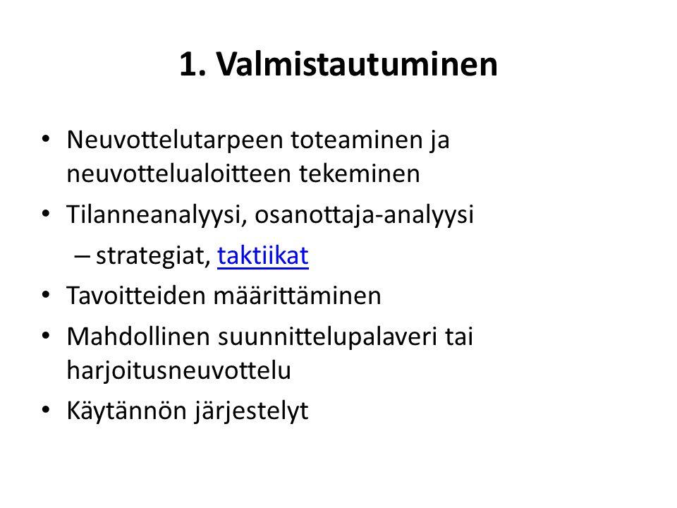 1. Valmistautuminen Neuvottelutarpeen toteaminen ja neuvottelualoitteen tekeminen. Tilanneanalyysi, osanottaja-analyysi.