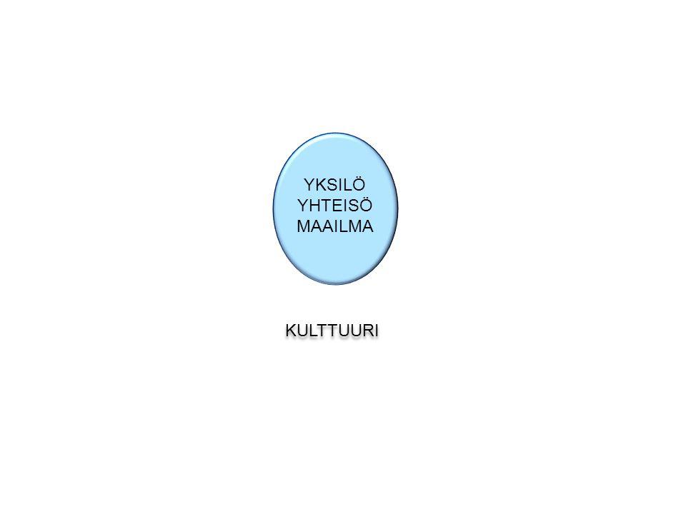 YKSILÖ YHTEISÖ MAAILMA KULTTUURI