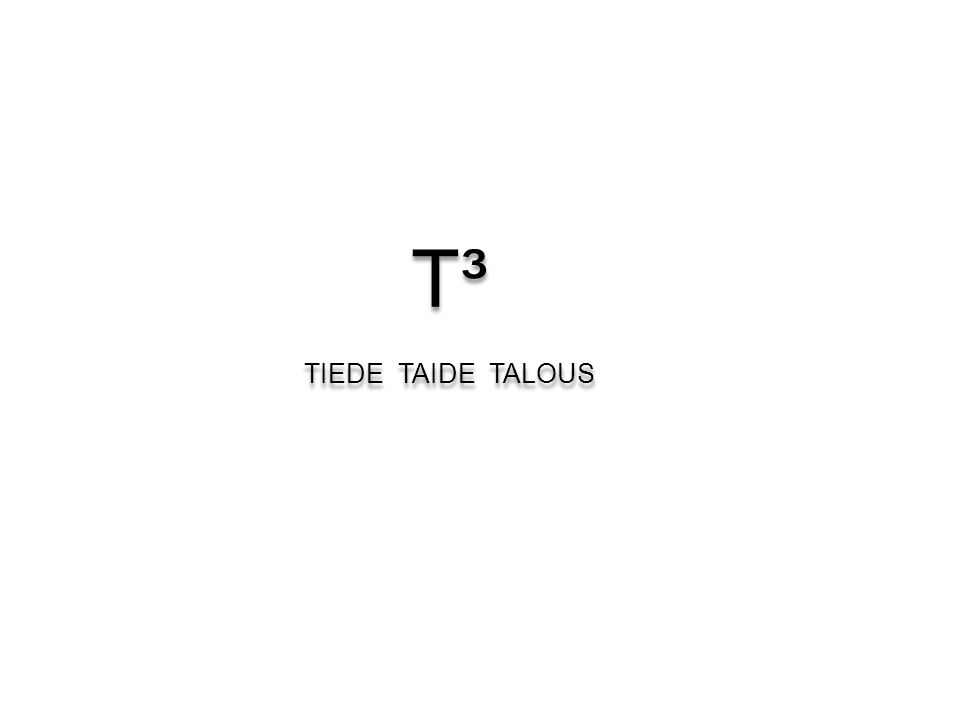 T³ TIEDE TAIDE TALOUS