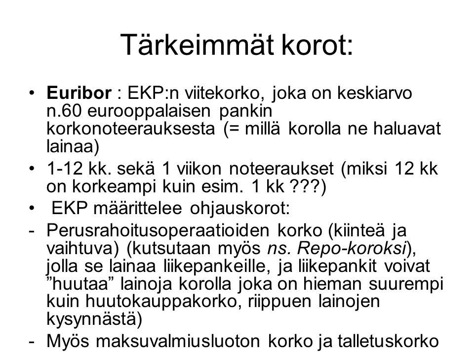 Tärkeimmät korot: Euribor : EKP:n viitekorko, joka on keskiarvo n.60 eurooppalaisen pankin korkonoteerauksesta (= millä korolla ne haluavat lainaa)