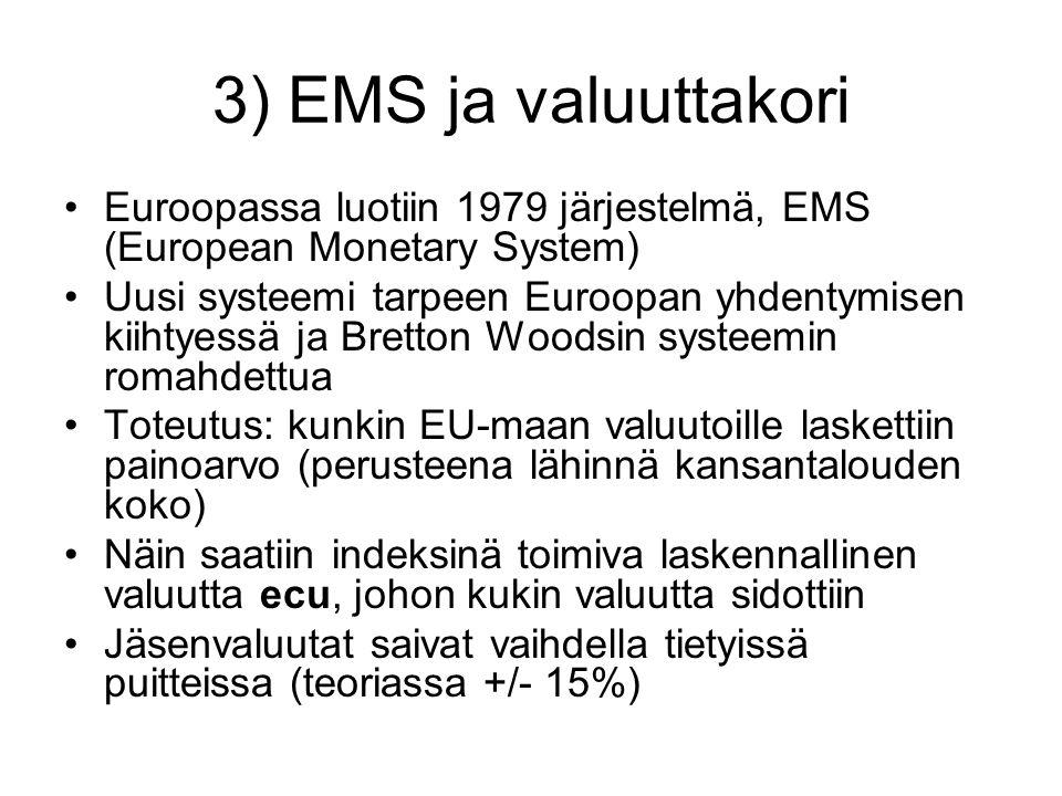 3) EMS ja valuuttakori Euroopassa luotiin 1979 järjestelmä, EMS (European Monetary System)