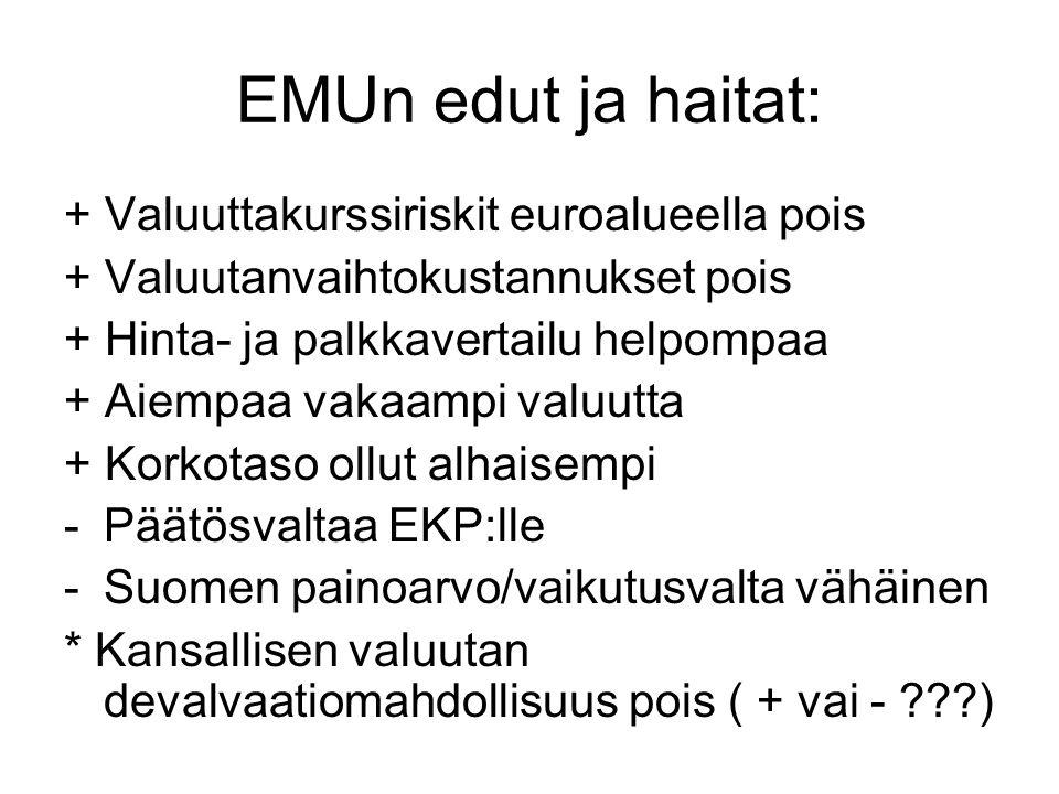 EMUn edut ja haitat: + Valuuttakurssiriskit euroalueella pois