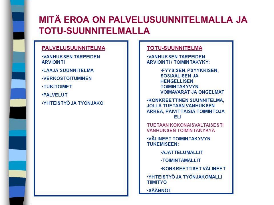 MITÄ EROA ON PALVELUSUUNNITELMALLA JA TOTU-SUUNNITELMALLA