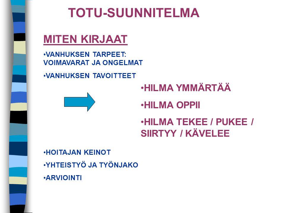 TOTU-SUUNNITELMA MITEN KIRJAAT HILMA YMMÄRTÄÄ HILMA OPPII
