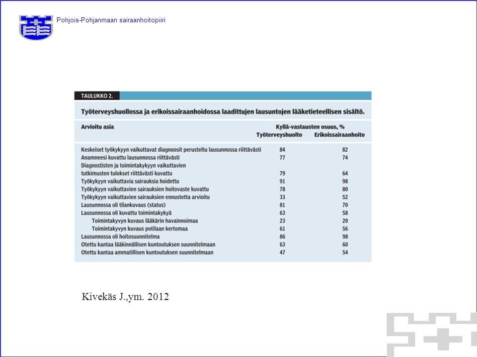 ammatillinen kuntoutus Kannustuettu asuminen hinta Helsinki