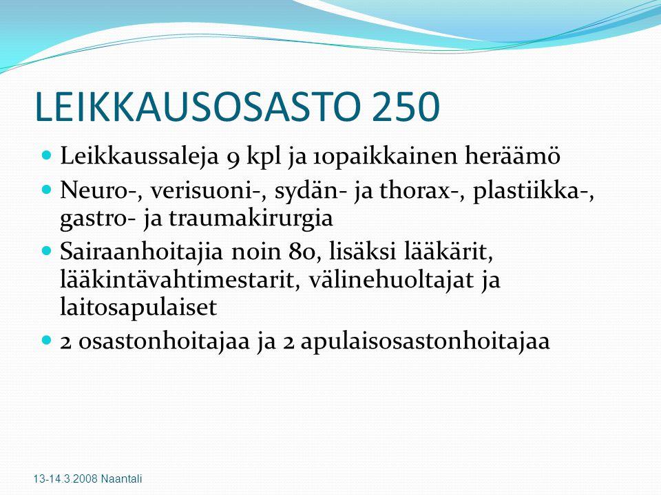 LEIKKAUSOSASTO 250 Leikkaussaleja 9 kpl ja 10paikkainen heräämö