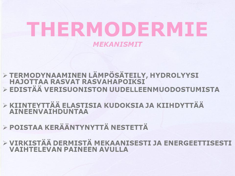 THERMODERMIE MEKANISMIT