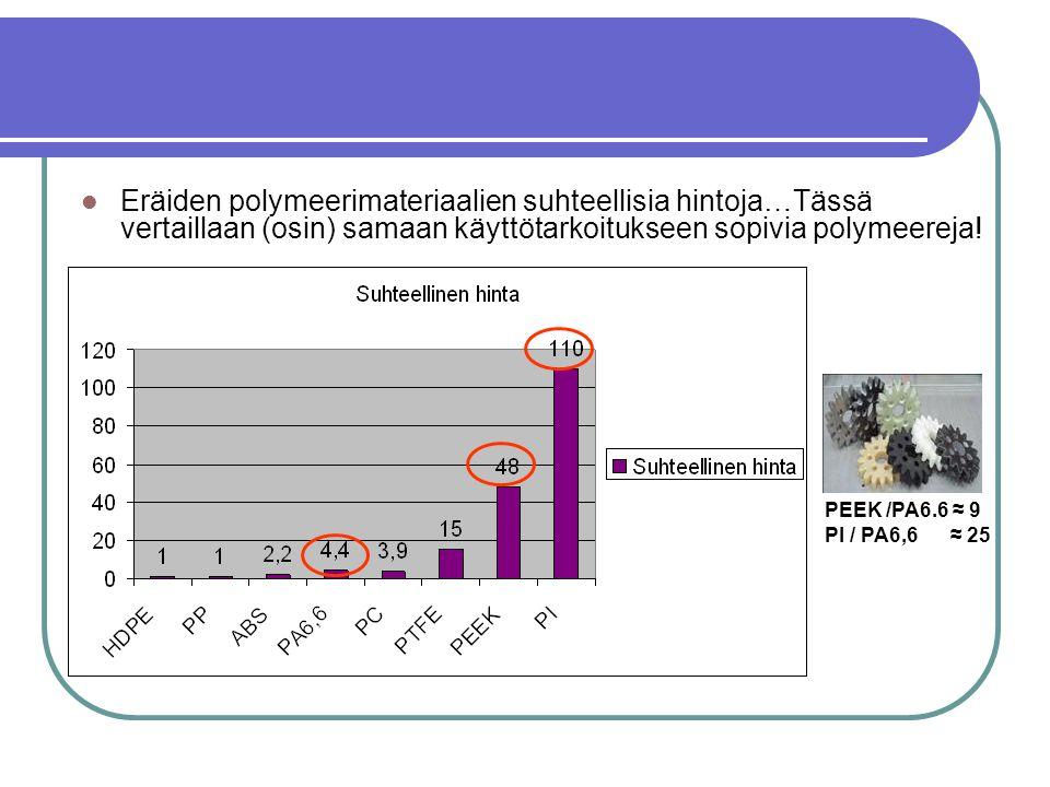 Eräiden polymeerimateriaalien suhteellisia hintoja…Tässä vertaillaan (osin) samaan käyttötarkoitukseen sopivia polymeereja!