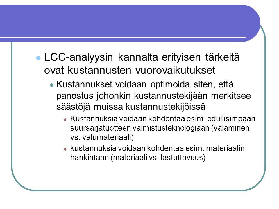 LCC-analyysin kannalta erityisen tärkeitä ovat kustannusten vuorovaikutukset