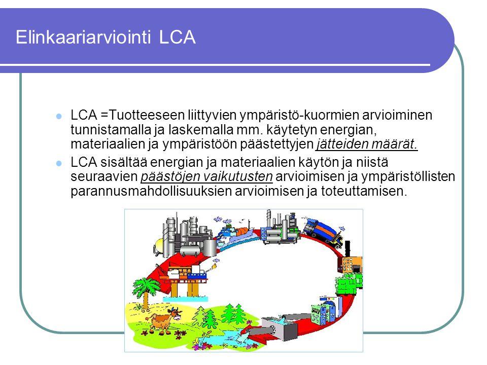 Elinkaariarviointi LCA
