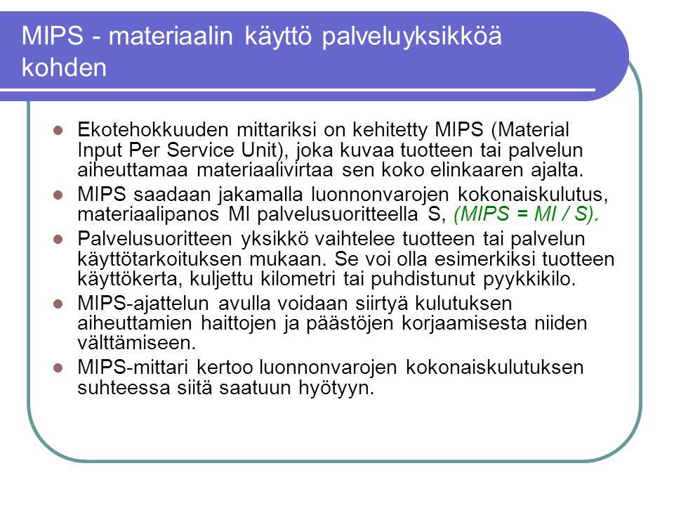 MIPS - materiaalin käyttö palveluyksikköä kohden