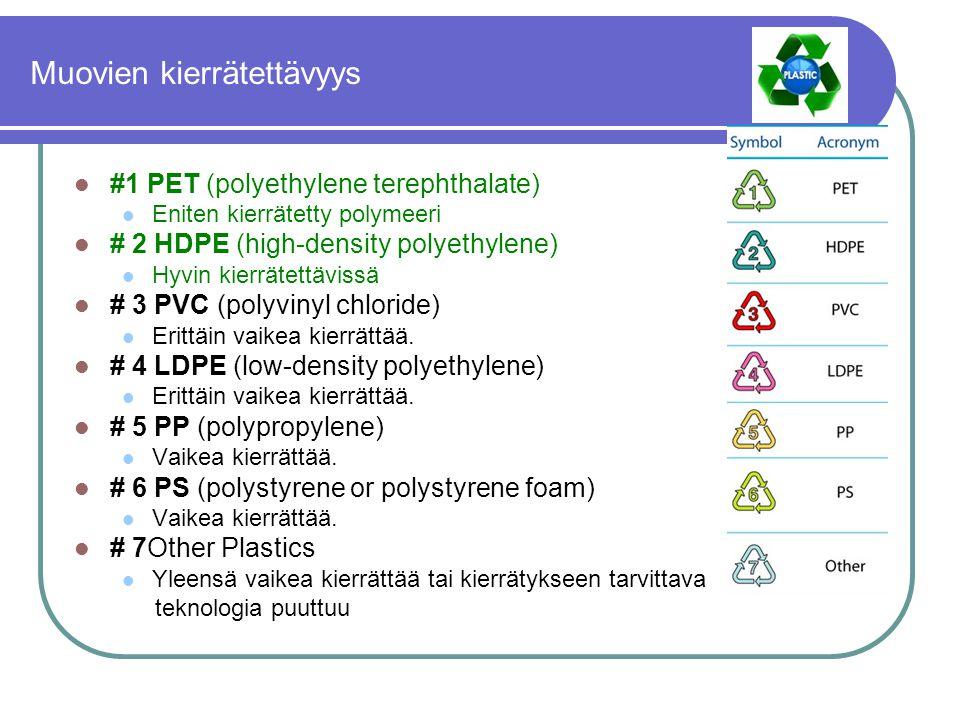 Muovien kierrätettävyys