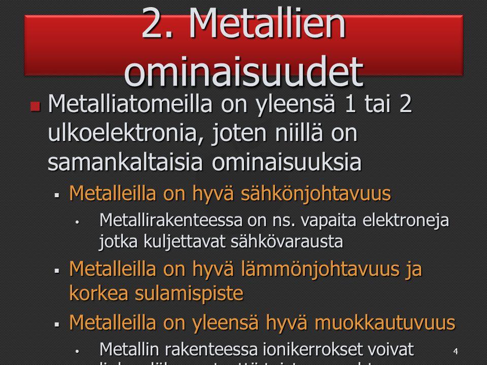 Ympäristölle haitalliset metallit