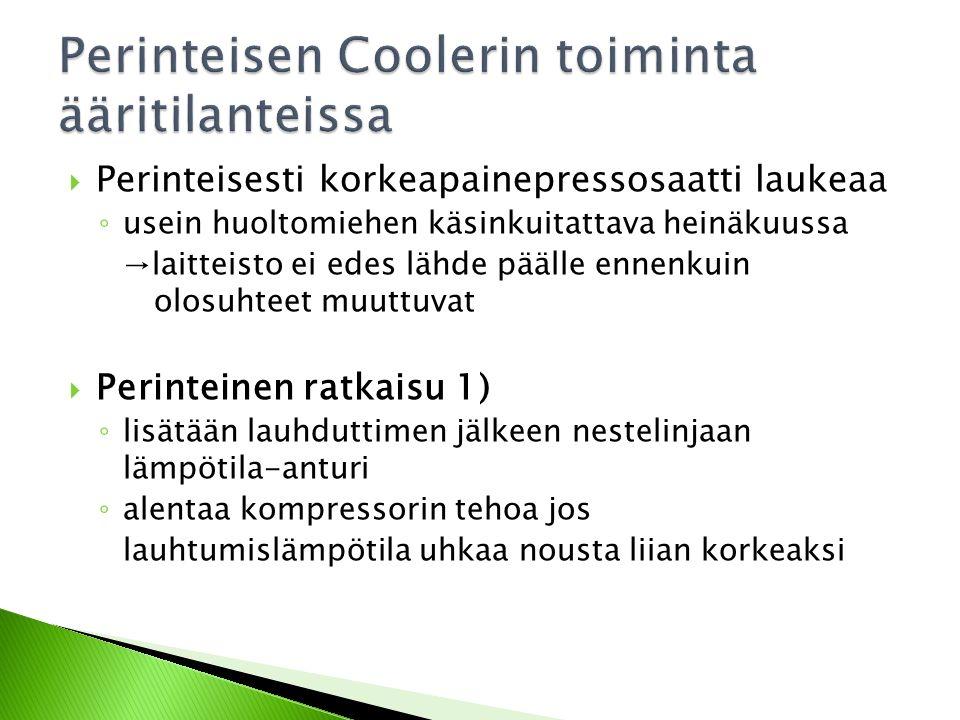 Perinteisen Coolerin toiminta ääritilanteissa