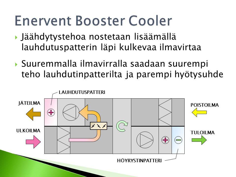Enervent Booster Cooler